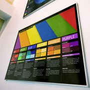 color emotion and psychology poster