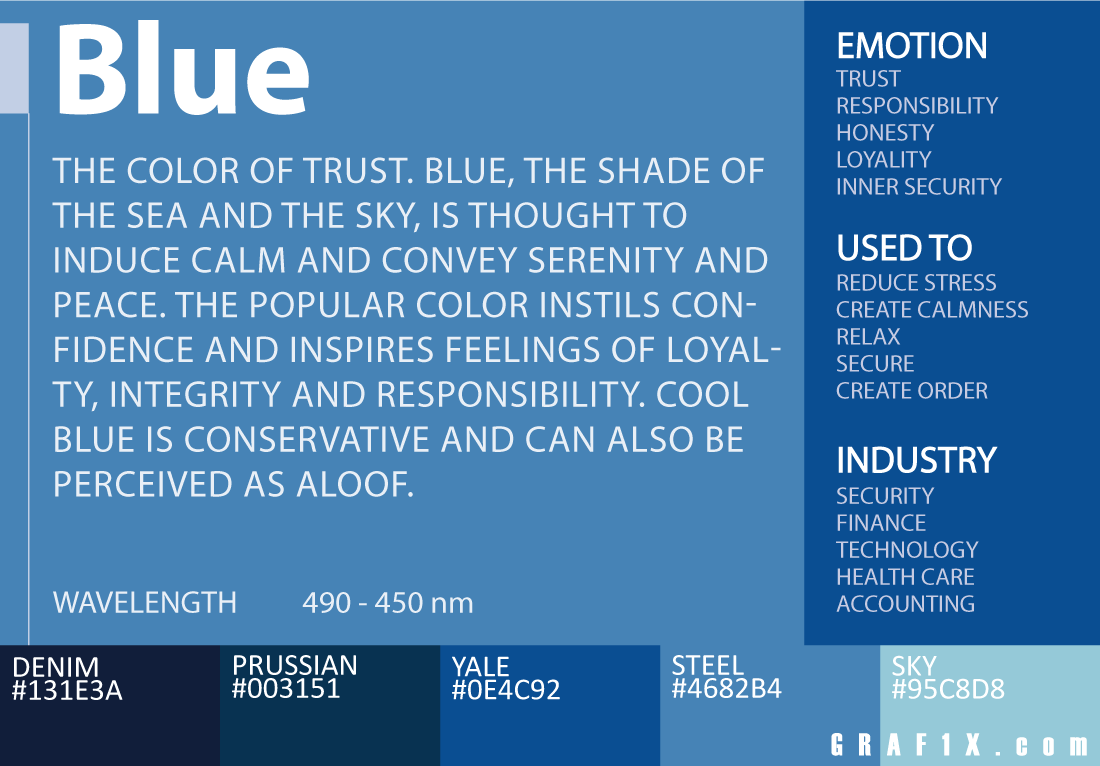 Color Meaning And Psychology Of Red Blue Green Yellow