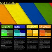 color meanings emotion psychology poster of red green blue yellow orange purple