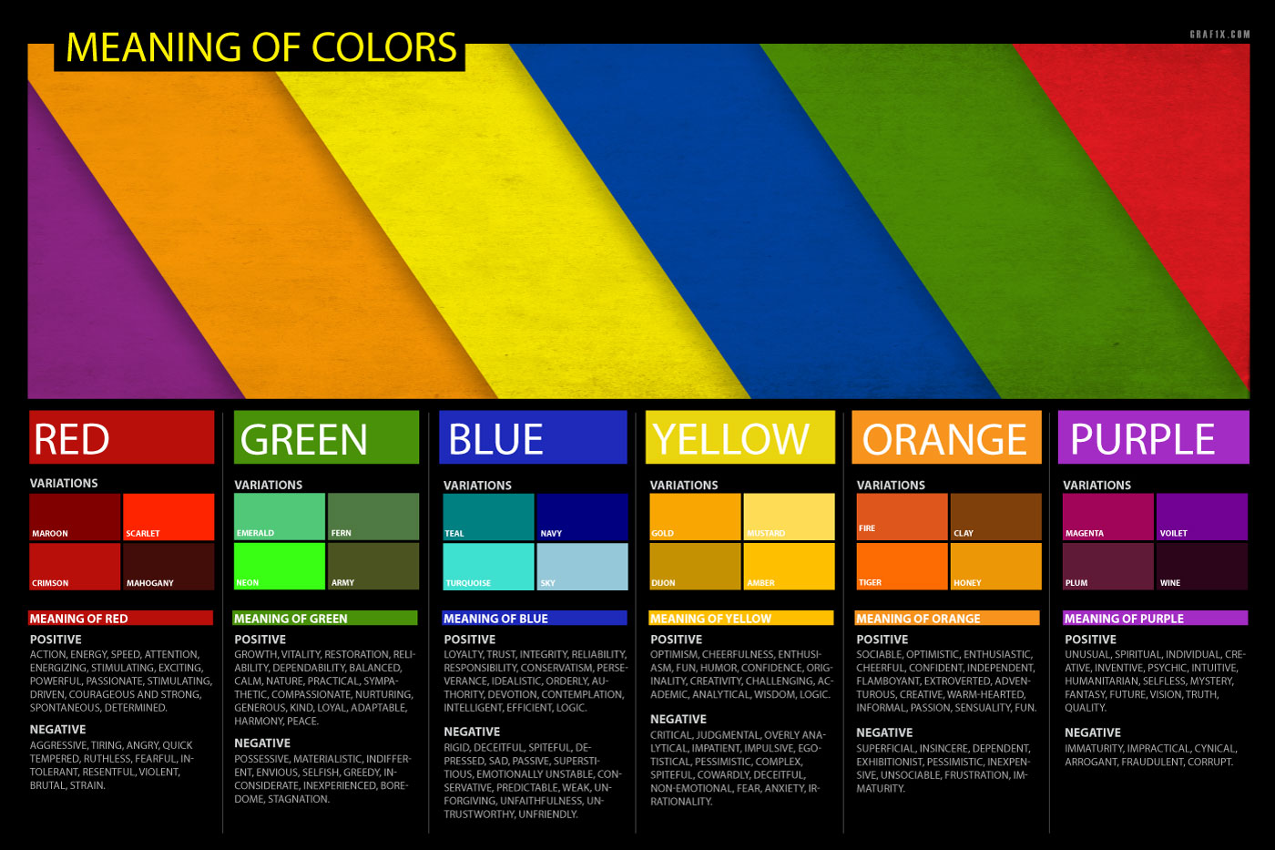 Color Meaning Color Meaning Poster  Graf1X