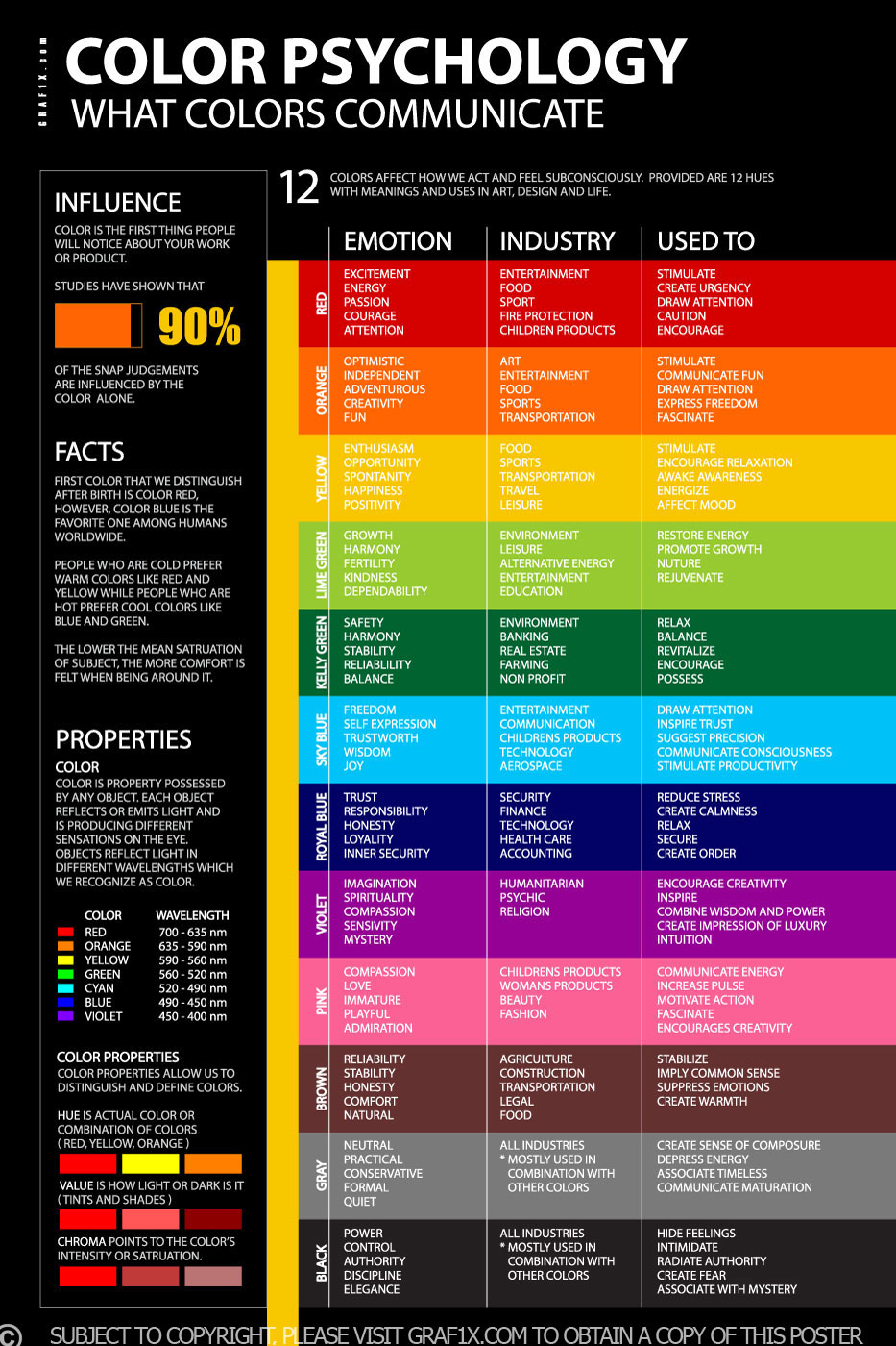 Color Psychology Meaning Emotion Poster