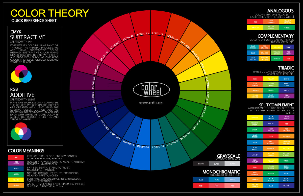 The Color Wheel Chart Poster For Classroom Graf1x Com