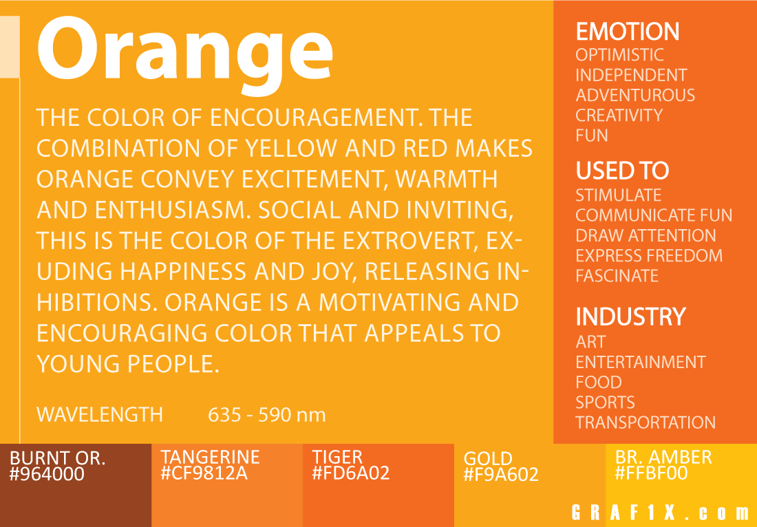 Color meaning and psychology of red blue green yellow orange orange color meaning nvjuhfo Gallery