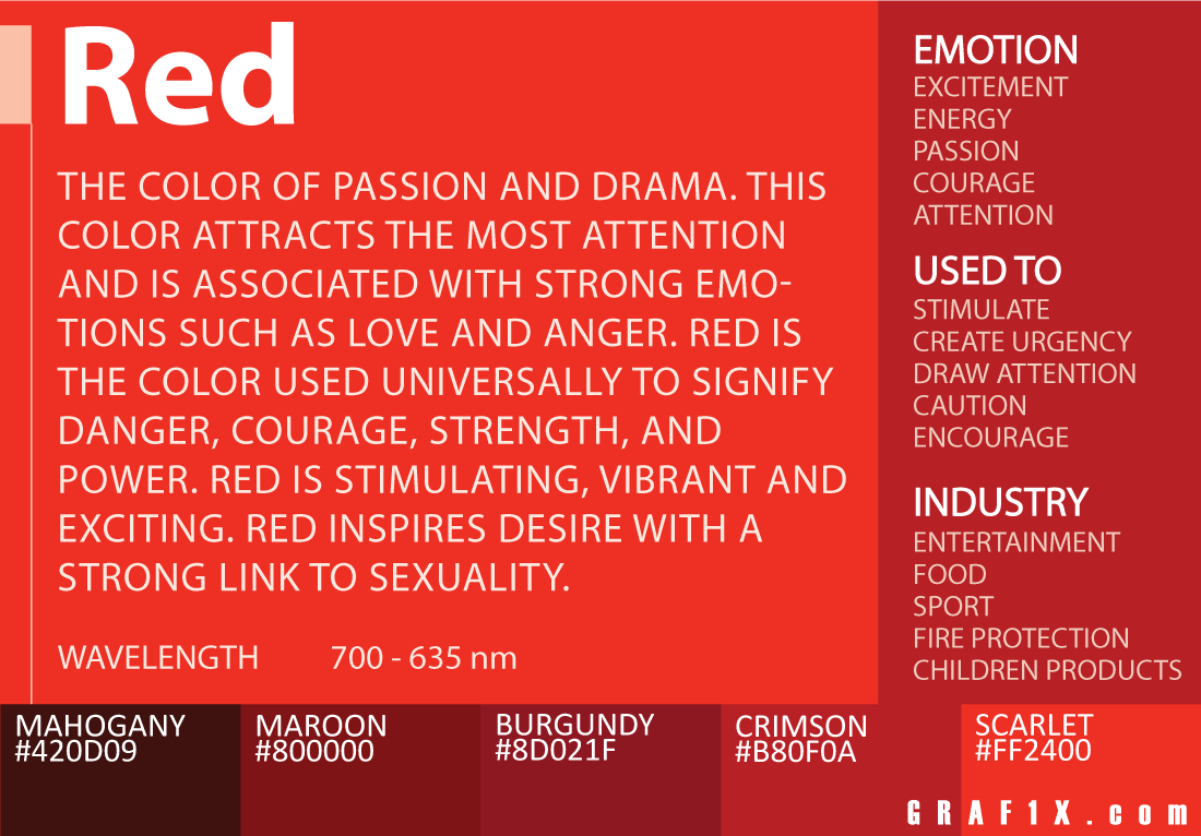 Color meaning and psychology of red blue green yellow orange red color meaning nvjuhfo Gallery