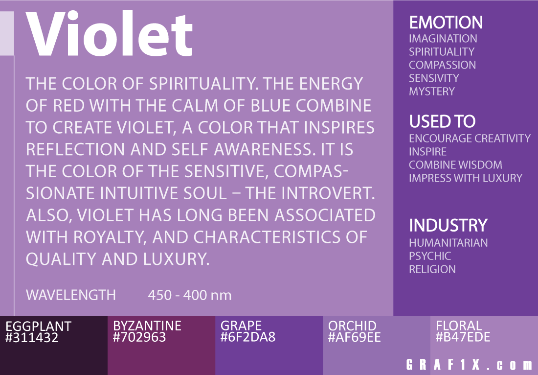 Violet Color Meaning