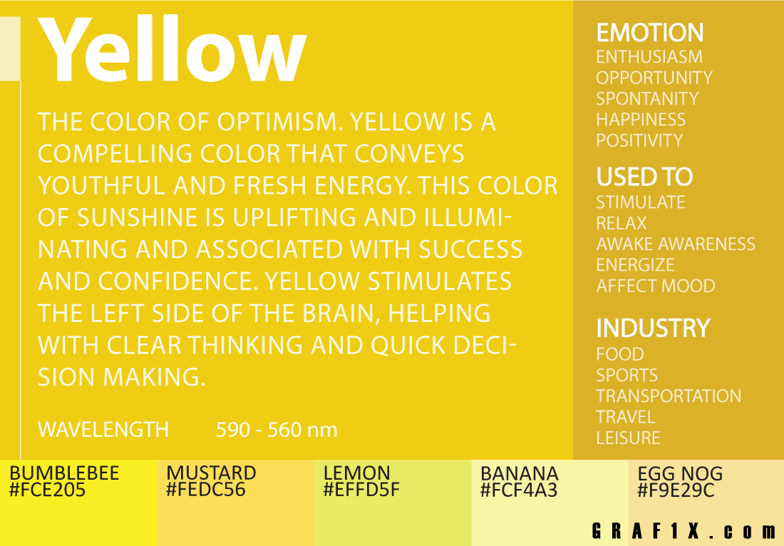 Color meaning and psychology of red blue green yellow orange yellow color meaning geenschuldenfo Images