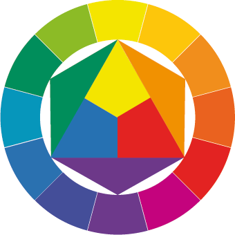 Johannes Itten color wheel