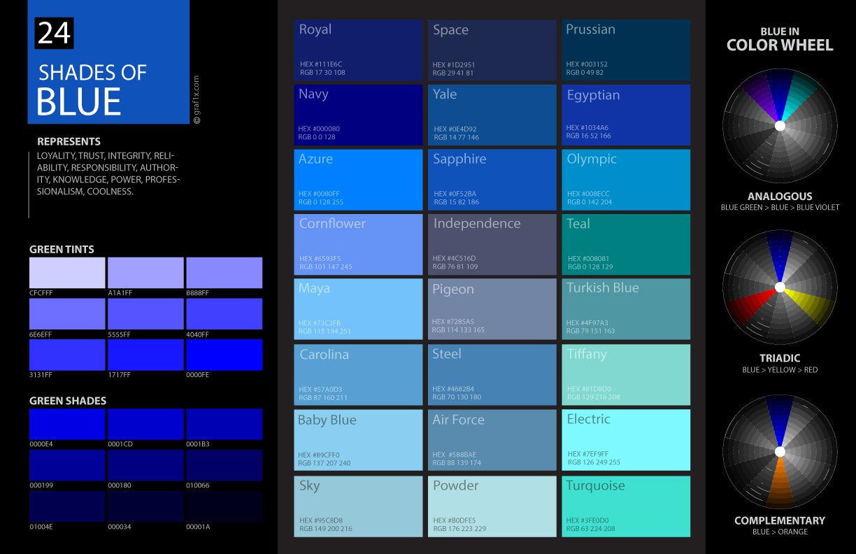 Blue color shades blue color shades endearing different for Shades of blue colours