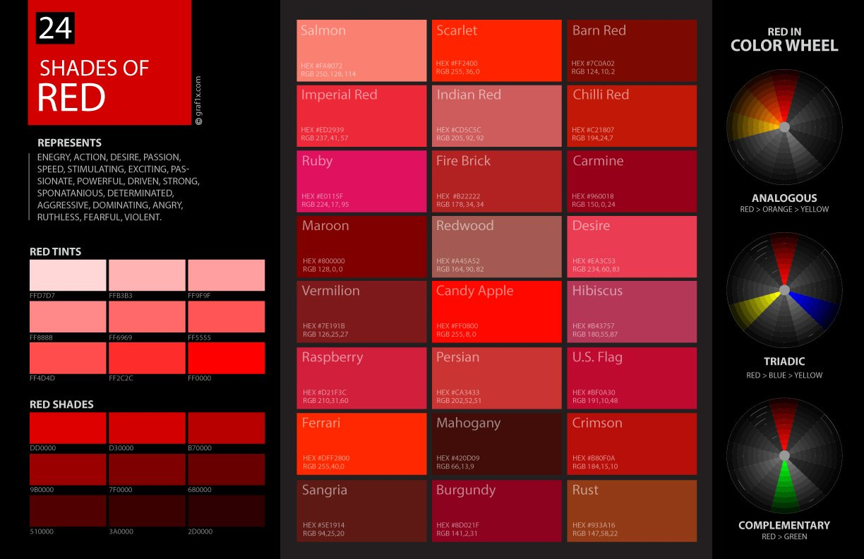 "Red Color Shades Red Color Shades Enchanting It's ""wine ..."