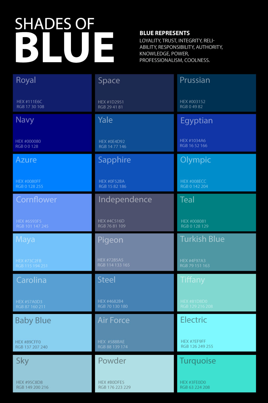 Shades of blue names shades of blue names delectable for Different shades of blue