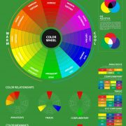 color theory pdf poster for designers and artists