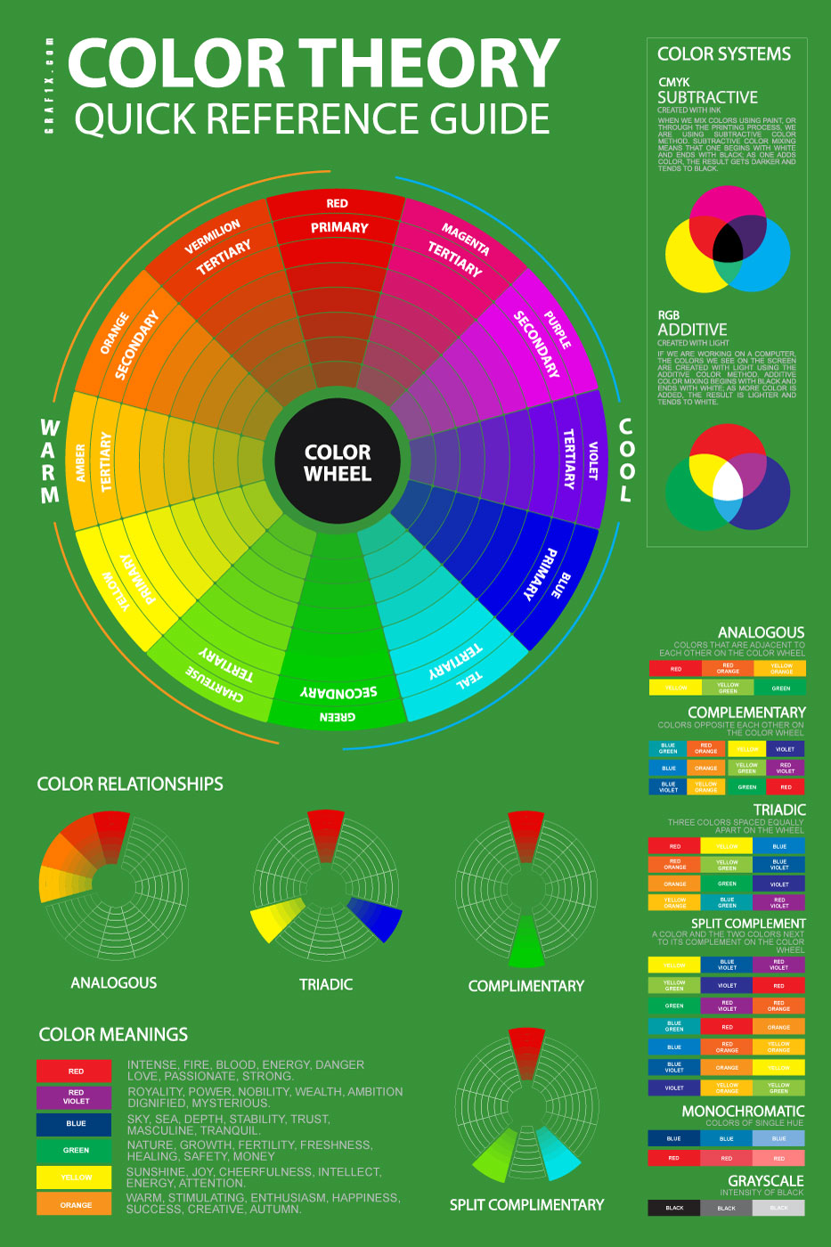 Basics Of Color Theory color theory basics for artists, designers, painters in art and