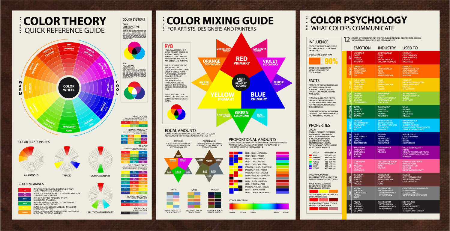 Art color psychology - Posters Graf1x