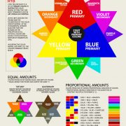 color mixer guide