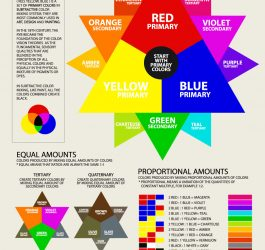 color mixer guide