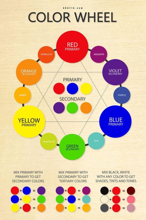 color wheel art class kids