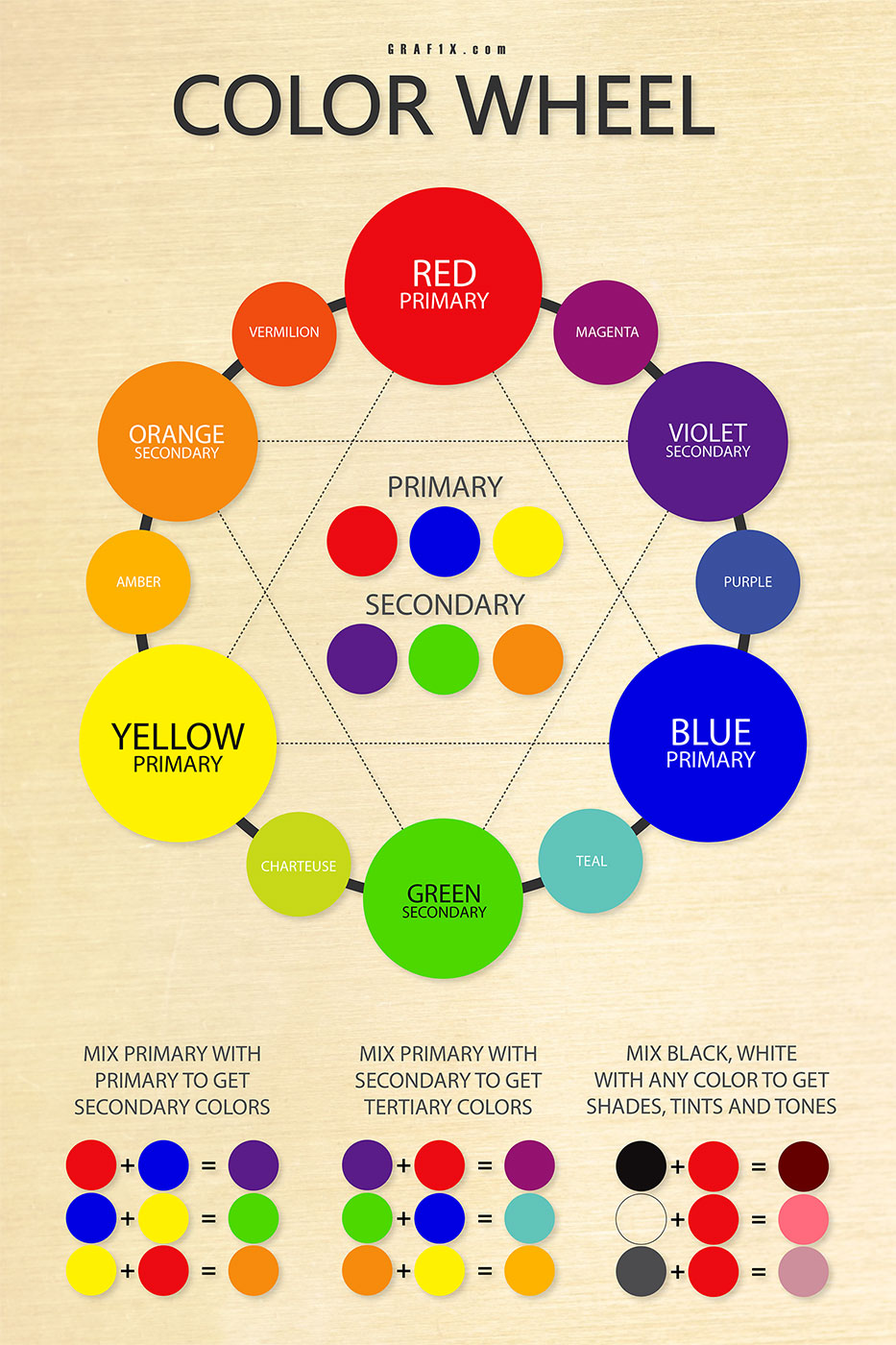 This is a graphic of Printable Color Wheel Pdf regarding poster